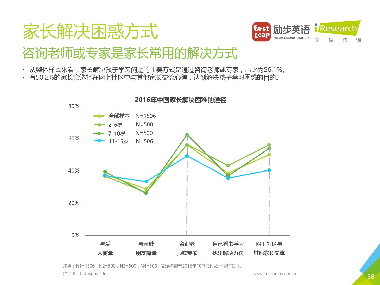 2016%e5%b9%b4%e4%b8%ad%e5%9b%bd%e5%b0%91%e5%84%bf%e8%8b%b1%e8%af%ad%e5%ad%a6%e4%b9%a0%e7%8e%b0%e7%8a%b6%e7%99%bd%e7%9a%ae%e4%b9%a6_000038