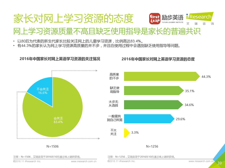 2016%e5%b9%b4%e4%b8%ad%e5%9b%bd%e5%b0%91%e5%84%bf%e8%8b%b1%e8%af%ad%e5%ad%a6%e4%b9%a0%e7%8e%b0%e7%8a%b6%e7%99%bd%e7%9a%ae%e4%b9%a6_000039