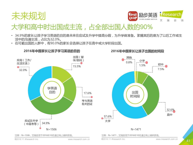 2016%e5%b9%b4%e4%b8%ad%e5%9b%bd%e5%b0%91%e5%84%bf%e8%8b%b1%e8%af%ad%e5%ad%a6%e4%b9%a0%e7%8e%b0%e7%8a%b6%e7%99%bd%e7%9a%ae%e4%b9%a6_000041