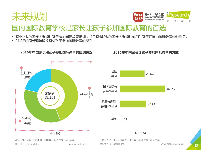 2016%e5%b9%b4%e4%b8%ad%e5%9b%bd%e5%b0%91%e5%84%bf%e8%8b%b1%e8%af%ad%e5%ad%a6%e4%b9%a0%e7%8e%b0%e7%8a%b6%e7%99%bd%e7%9a%ae%e4%b9%a6_000042