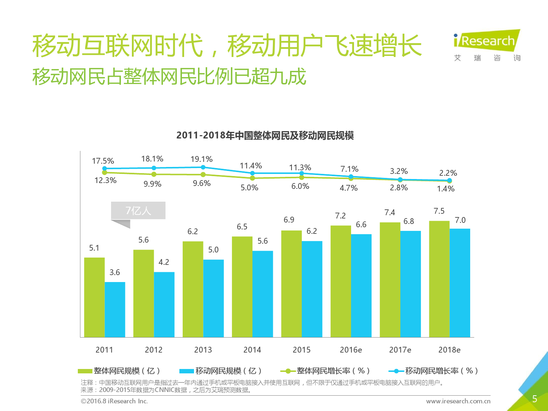2016%e5%b9%b4%e4%b8%ad%e5%9b%bd%e6%96%b0%e9%97%bb%e5%aa%92%e4%bd%93%e5%8f%91%e5%b1%95%e8%b6%8b%e5%8a%bf%e4%b8%93%e9%a2%98%e8%a7%a3%e6%9e%90_000005