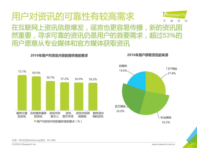 2016%e5%b9%b4%e4%b8%ad%e5%9b%bd%e6%96%b0%e9%97%bb%e5%aa%92%e4%bd%93%e5%8f%91%e5%b1%95%e8%b6%8b%e5%8a%bf%e4%b8%93%e9%a2%98%e8%a7%a3%e6%9e%90_000021