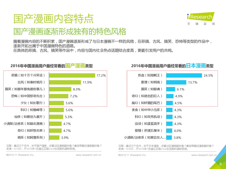 2016%e5%b9%b4%e4%b8%ad%e5%9b%bd%e6%bc%ab%e7%94%bb%e8%a1%8c%e4%b8%9a%e6%8a%a5%e5%91%8a_000008