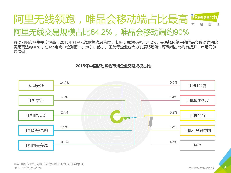 2016%e5%b9%b4%e4%b8%ad%e5%9b%bd%e7%94%b5%e5%95%86%e7%94%9f%e5%91%bd%e5%8a%9b%e6%8a%a5%e5%91%8a_000006