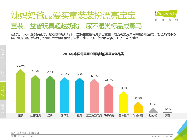 2016%e5%b9%b4%e4%b8%ad%e5%9b%bd%e7%94%b5%e5%95%86%e7%94%9f%e5%91%bd%e5%8a%9b%e6%8a%a5%e5%91%8a_000038