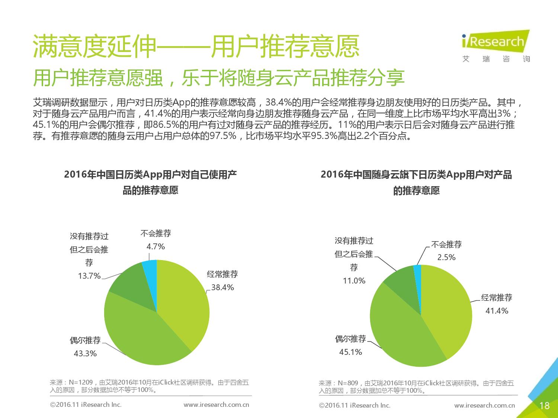 2016%e5%b9%b4%e4%b8%ad%e5%9b%bd%e7%ac%ac%e4%b8%89%e6%96%b9%e6%97%a5%e5%8e%86%e7%b1%bbapp%e7%94%a8%e6%88%b7%e6%b4%9e%e5%af%9f%e6%8a%a5%e5%91%8a_000018