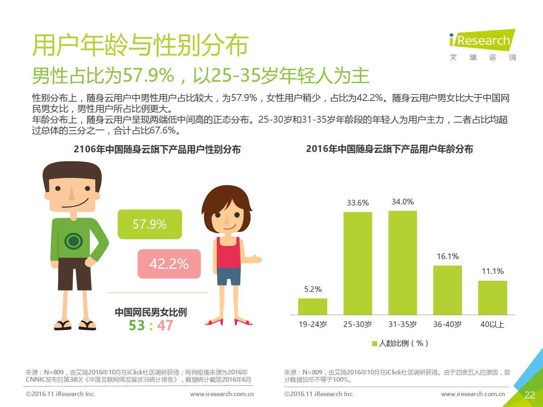 2016%e5%b9%b4%e4%b8%ad%e5%9b%bd%e7%ac%ac%e4%b8%89%e6%96%b9%e6%97%a5%e5%8e%86%e7%b1%bbapp%e7%94%a8%e6%88%b7%e6%b4%9e%e5%af%9f%e6%8a%a5%e5%91%8a_000022
