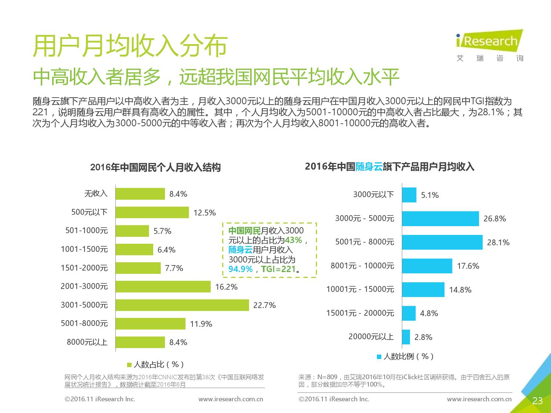 2016%e5%b9%b4%e4%b8%ad%e5%9b%bd%e7%ac%ac%e4%b8%89%e6%96%b9%e6%97%a5%e5%8e%86%e7%b1%bbapp%e7%94%a8%e6%88%b7%e6%b4%9e%e5%af%9f%e6%8a%a5%e5%91%8a_000023
