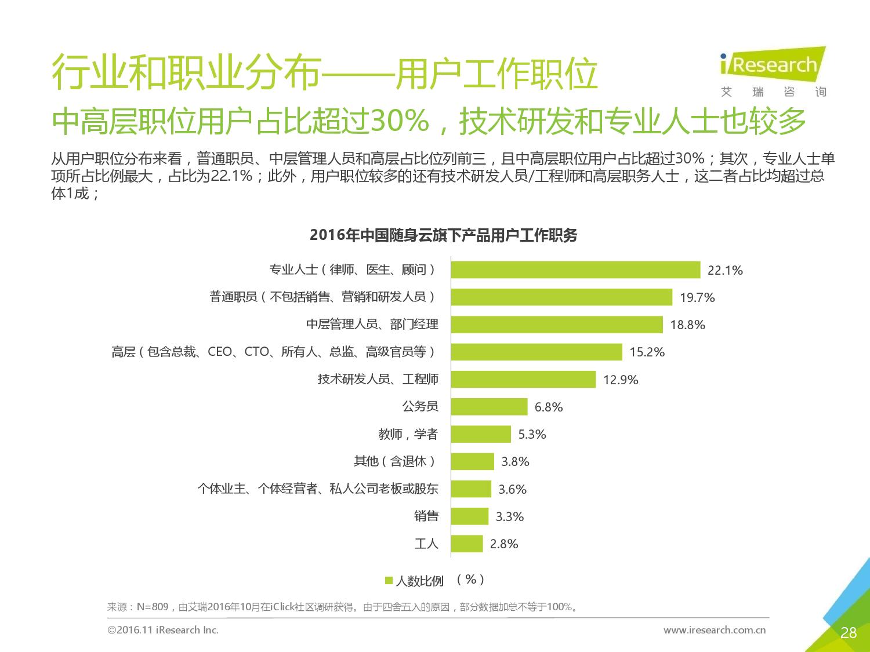2016%e5%b9%b4%e4%b8%ad%e5%9b%bd%e7%ac%ac%e4%b8%89%e6%96%b9%e6%97%a5%e5%8e%86%e7%b1%bbapp%e7%94%a8%e6%88%b7%e6%b4%9e%e5%af%9f%e6%8a%a5%e5%91%8a_000028