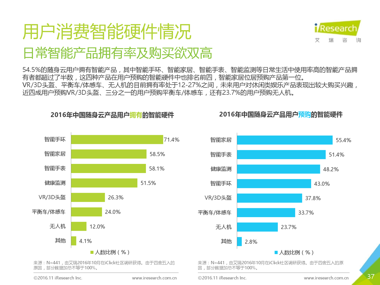 2016%e5%b9%b4%e4%b8%ad%e5%9b%bd%e7%ac%ac%e4%b8%89%e6%96%b9%e6%97%a5%e5%8e%86%e7%b1%bbapp%e7%94%a8%e6%88%b7%e6%b4%9e%e5%af%9f%e6%8a%a5%e5%91%8a_000037