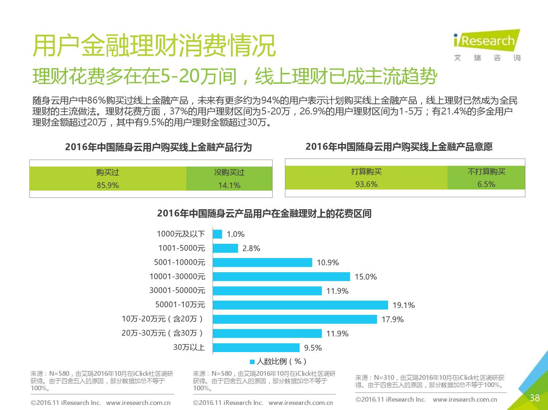 2016%e5%b9%b4%e4%b8%ad%e5%9b%bd%e7%ac%ac%e4%b8%89%e6%96%b9%e6%97%a5%e5%8e%86%e7%b1%bbapp%e7%94%a8%e6%88%b7%e6%b4%9e%e5%af%9f%e6%8a%a5%e5%91%8a_000038
