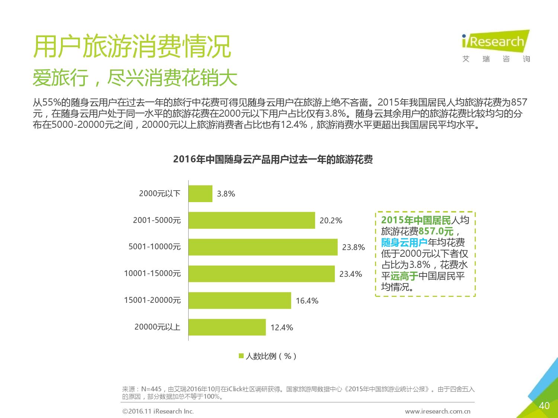 2016%e5%b9%b4%e4%b8%ad%e5%9b%bd%e7%ac%ac%e4%b8%89%e6%96%b9%e6%97%a5%e5%8e%86%e7%b1%bbapp%e7%94%a8%e6%88%b7%e6%b4%9e%e5%af%9f%e6%8a%a5%e5%91%8a_000040
