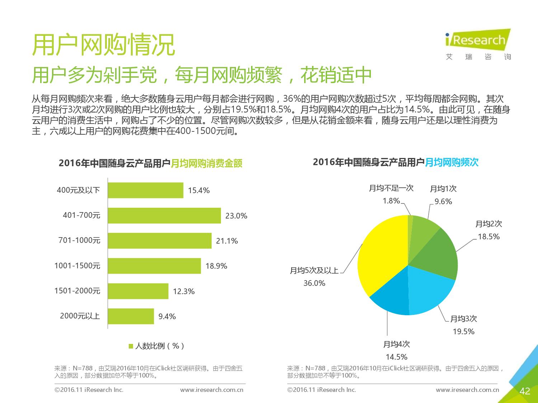 2016%e5%b9%b4%e4%b8%ad%e5%9b%bd%e7%ac%ac%e4%b8%89%e6%96%b9%e6%97%a5%e5%8e%86%e7%b1%bbapp%e7%94%a8%e6%88%b7%e6%b4%9e%e5%af%9f%e6%8a%a5%e5%91%8a_000042