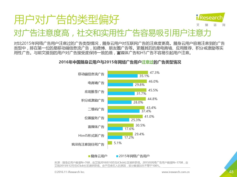 2016%e5%b9%b4%e4%b8%ad%e5%9b%bd%e7%ac%ac%e4%b8%89%e6%96%b9%e6%97%a5%e5%8e%86%e7%b1%bbapp%e7%94%a8%e6%88%b7%e6%b4%9e%e5%af%9f%e6%8a%a5%e5%91%8a_000048