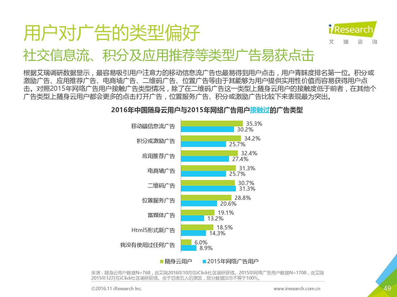 2016%e5%b9%b4%e4%b8%ad%e5%9b%bd%e7%ac%ac%e4%b8%89%e6%96%b9%e6%97%a5%e5%8e%86%e7%b1%bbapp%e7%94%a8%e6%88%b7%e6%b4%9e%e5%af%9f%e6%8a%a5%e5%91%8a_000049