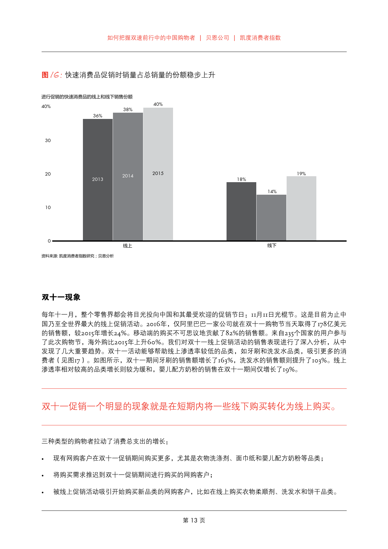 2016%e5%b9%b4%e4%b8%ad%e5%9b%bd%e8%b4%ad%e7%89%a9%e8%80%85%e6%8a%a5%e5%91%8a2_000017