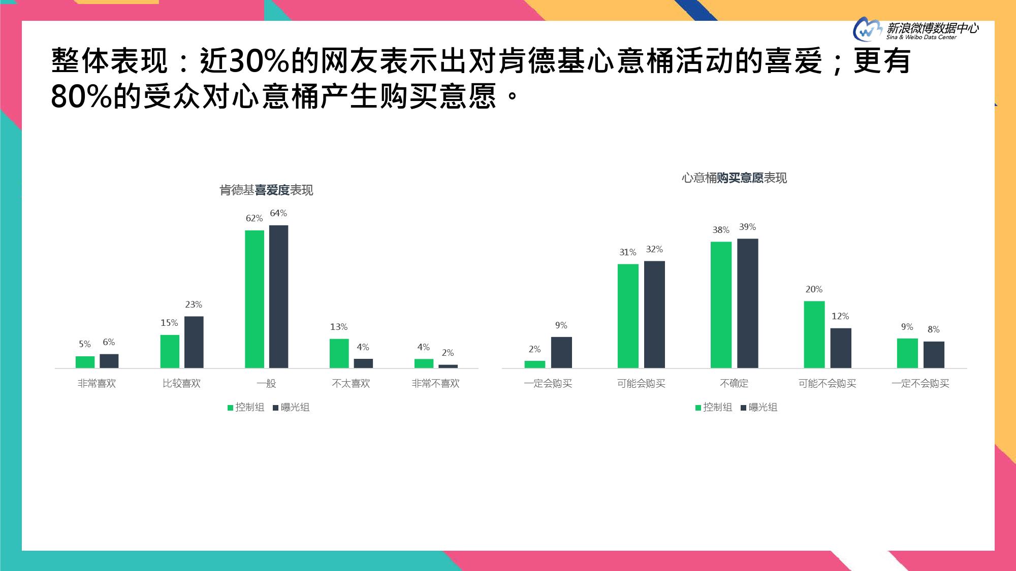 2016%e5%b9%b4%e5%be%ae%e5%8d%9a%e9%a3%9f%e5%93%81%e9%a5%ae%e6%96%99%e5%93%81%e7%89%8c%e6%8a%a5%e5%91%8a_000026