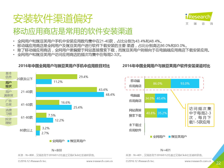 2016%e5%b9%b4%e8%b1%8c%e8%b1%86%e8%8d%9a%e7%94%a8%e6%88%b7%e7%a0%94%e7%a9%b6%e6%8a%a5%e5%91%8a_000022