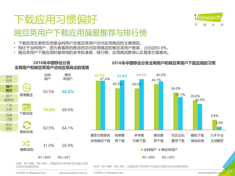 2016%e5%b9%b4%e8%b1%8c%e8%b1%86%e8%8d%9a%e7%94%a8%e6%88%b7%e7%a0%94%e7%a9%b6%e6%8a%a5%e5%91%8a_000023