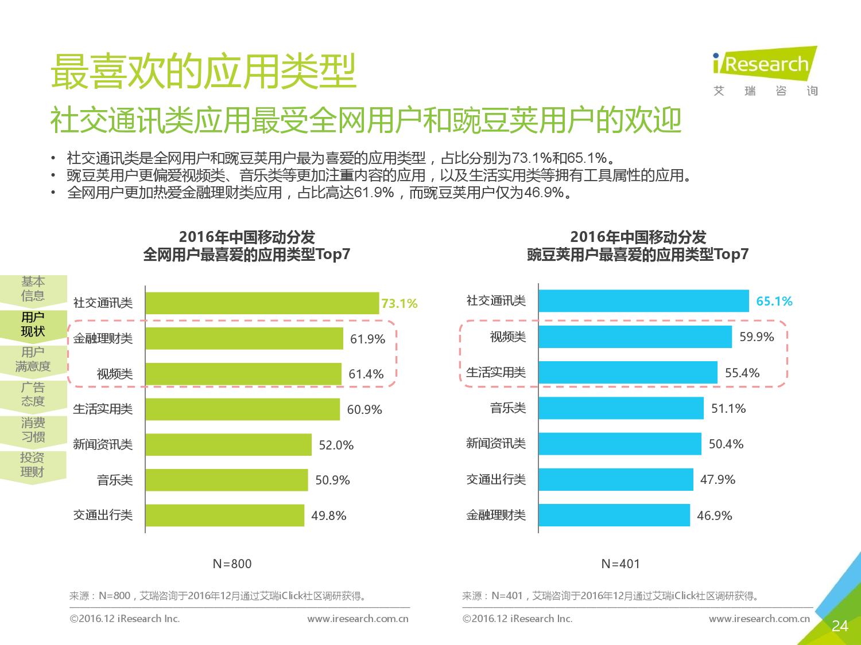 2016%e5%b9%b4%e8%b1%8c%e8%b1%86%e8%8d%9a%e7%94%a8%e6%88%b7%e7%a0%94%e7%a9%b6%e6%8a%a5%e5%91%8a_000024