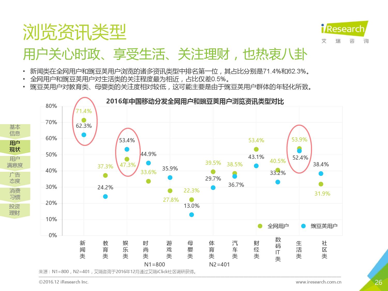 2016%e5%b9%b4%e8%b1%8c%e8%b1%86%e8%8d%9a%e7%94%a8%e6%88%b7%e7%a0%94%e7%a9%b6%e6%8a%a5%e5%91%8a_000026
