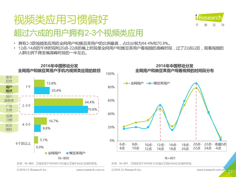 2016%e5%b9%b4%e8%b1%8c%e8%b1%86%e8%8d%9a%e7%94%a8%e6%88%b7%e7%a0%94%e7%a9%b6%e6%8a%a5%e5%91%8a_000027