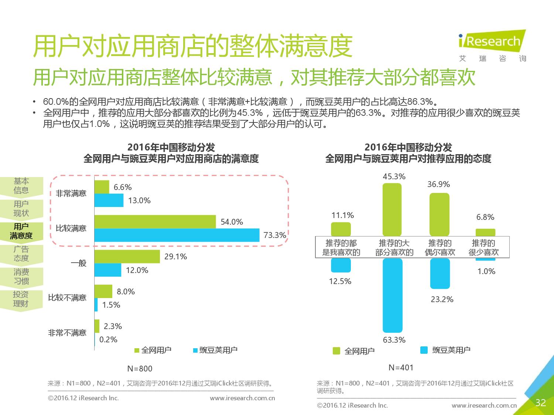 2016%e5%b9%b4%e8%b1%8c%e8%b1%86%e8%8d%9a%e7%94%a8%e6%88%b7%e7%a0%94%e7%a9%b6%e6%8a%a5%e5%91%8a_000032