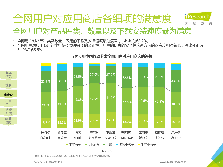 2016%e5%b9%b4%e8%b1%8c%e8%b1%86%e8%8d%9a%e7%94%a8%e6%88%b7%e7%a0%94%e7%a9%b6%e6%8a%a5%e5%91%8a_000033