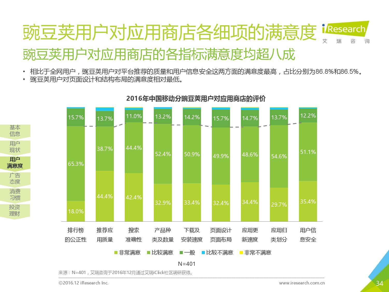 2016%e5%b9%b4%e8%b1%8c%e8%b1%86%e8%8d%9a%e7%94%a8%e6%88%b7%e7%a0%94%e7%a9%b6%e6%8a%a5%e5%91%8a_000034