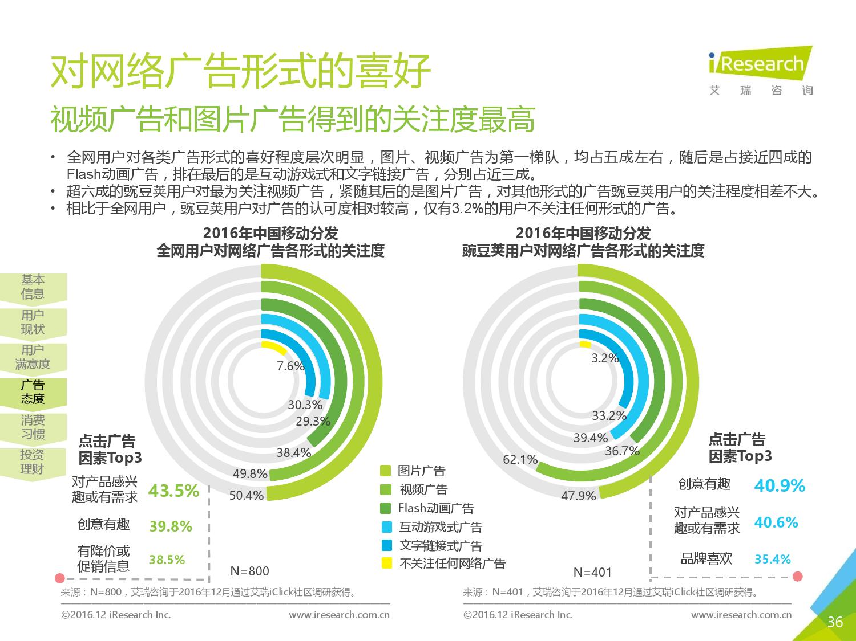 2016%e5%b9%b4%e8%b1%8c%e8%b1%86%e8%8d%9a%e7%94%a8%e6%88%b7%e7%a0%94%e7%a9%b6%e6%8a%a5%e5%91%8a_000036