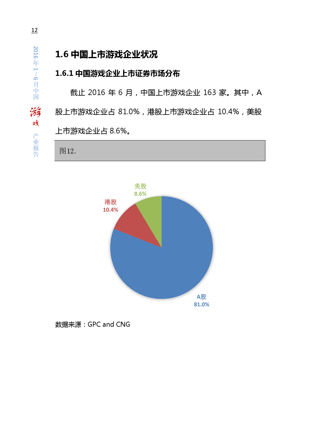 2016%e5%b9%b41-6%e6%9c%88%e4%b8%ad%e5%9b%bd%e4%ba%a7%e4%b8%9a%e6%b8%b8%e6%88%8f%e6%8a%a5%e5%91%8a_000026