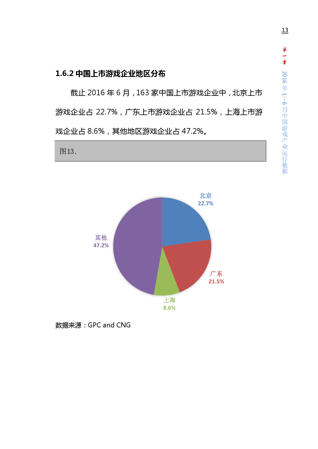 2016%e5%b9%b41-6%e6%9c%88%e4%b8%ad%e5%9b%bd%e4%ba%a7%e4%b8%9a%e6%b8%b8%e6%88%8f%e6%8a%a5%e5%91%8a_000027