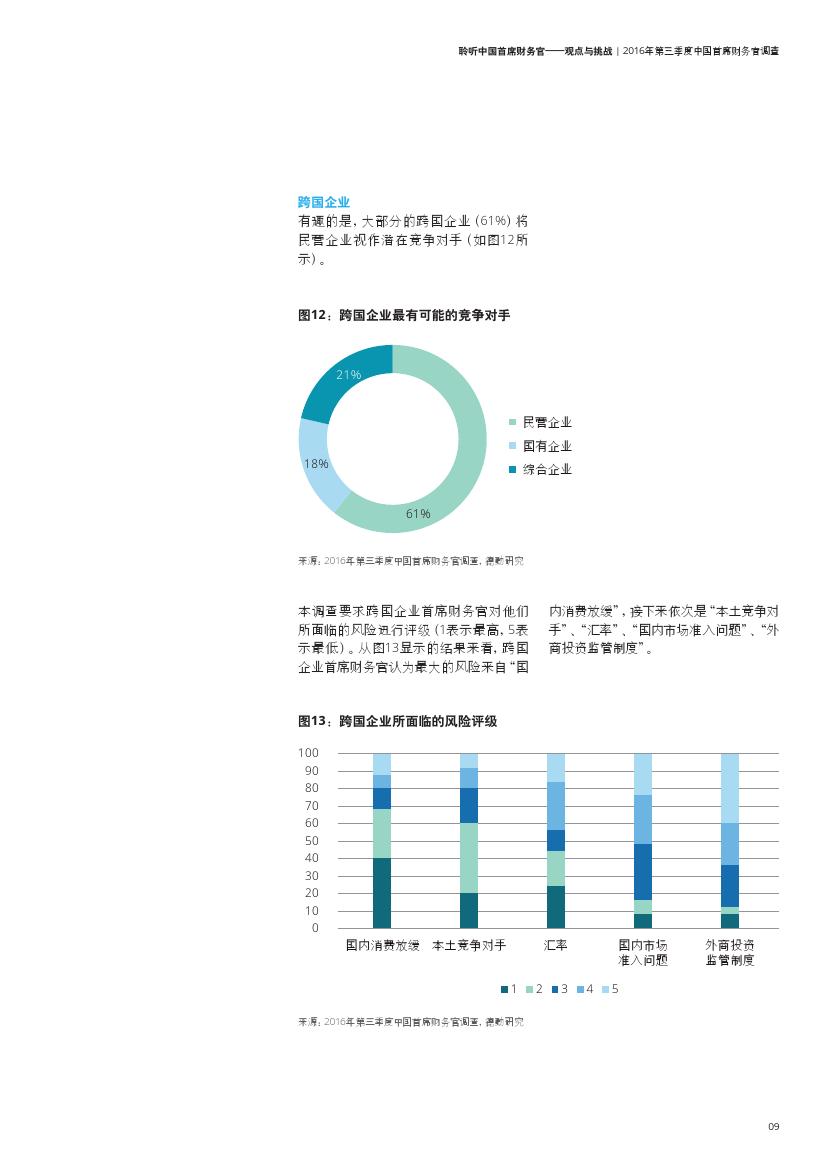 2016%e5%b9%b4q3%e4%b8%ad%e5%9b%bd%e9%a6%96%e5%b8%ad%e8%b4%a2%e5%8a%a1%e5%ae%98%e8%b0%83%e6%9f%a5_000011