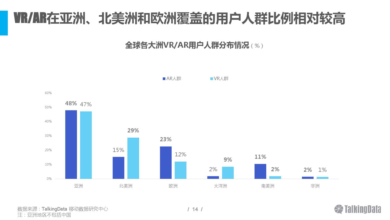 2016%e5%b9%b4vr%e5%92%8car%e8%a1%8c%e4%b8%9a%e7%83%ad%e7%82%b9%e5%88%86%e6%9e%90_000014