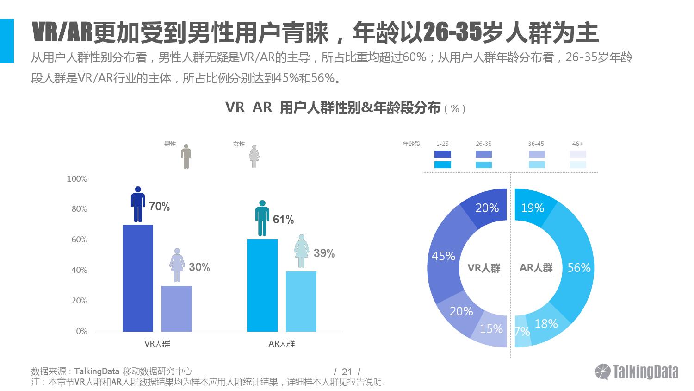 2016%e5%b9%b4vr%e5%92%8car%e8%a1%8c%e4%b8%9a%e7%83%ad%e7%82%b9%e5%88%86%e6%9e%90_000021