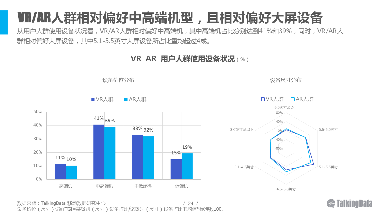 2016%e5%b9%b4vr%e5%92%8car%e8%a1%8c%e4%b8%9a%e7%83%ad%e7%82%b9%e5%88%86%e6%9e%90_000024