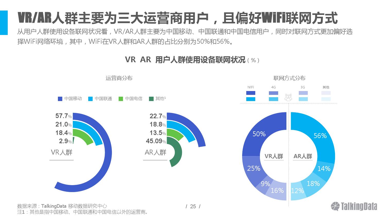 2016%e5%b9%b4vr%e5%92%8car%e8%a1%8c%e4%b8%9a%e7%83%ad%e7%82%b9%e5%88%86%e6%9e%90_000025