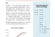 中国银行:2017年全球银行业展望报告(附下载)