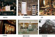 2016中国跨界书店研究报告