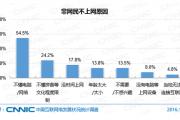 CNNIC:2016年第39次中国互联网络发展状况统计报告-非网民现状分析(十)