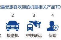 2017年春运大数据:北京春节回家成本最高