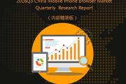 iiMedia Research:2016年Q3中国手机浏览器市场季度监测报告(附下载)