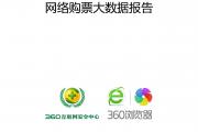 360:2017年春运互联网抢票研究报告(附下载)