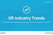 Sketchfab:2017年第一季度VR行业趋势报告(附下载)
