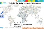 CTA:2017年美国消费电子市场预测报告(附下载)