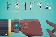 企业应用和减肥市场将为可穿戴设备带来第二春