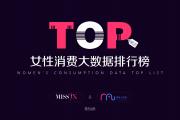 摸象大数据:武汉女性消费大数据排行榜(附下载)
