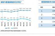 2017年中国电信互联网金融大数据报告