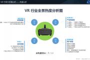 腾讯互娱:2016年VR技术白皮书(附下载)