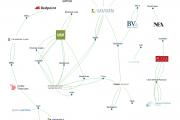 CB Insights:精明投资者比特币和区块链投资分析